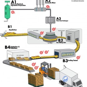 Infographics Sindebudi Can Process