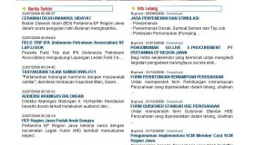 Pertamina EP Java Region