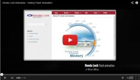 Honda Lock Indonesia – History Flash Animation