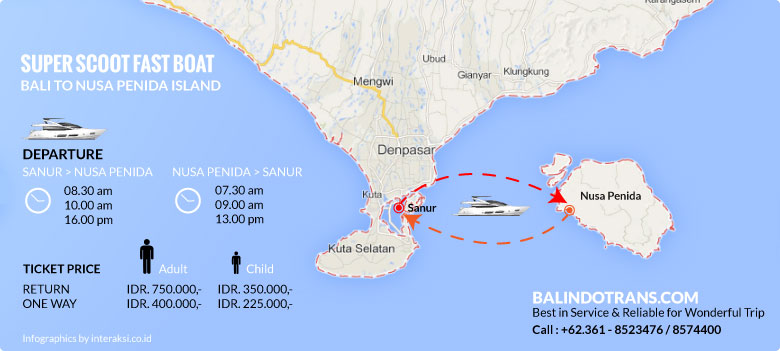 Balindo Trans Fast Boat Infographics